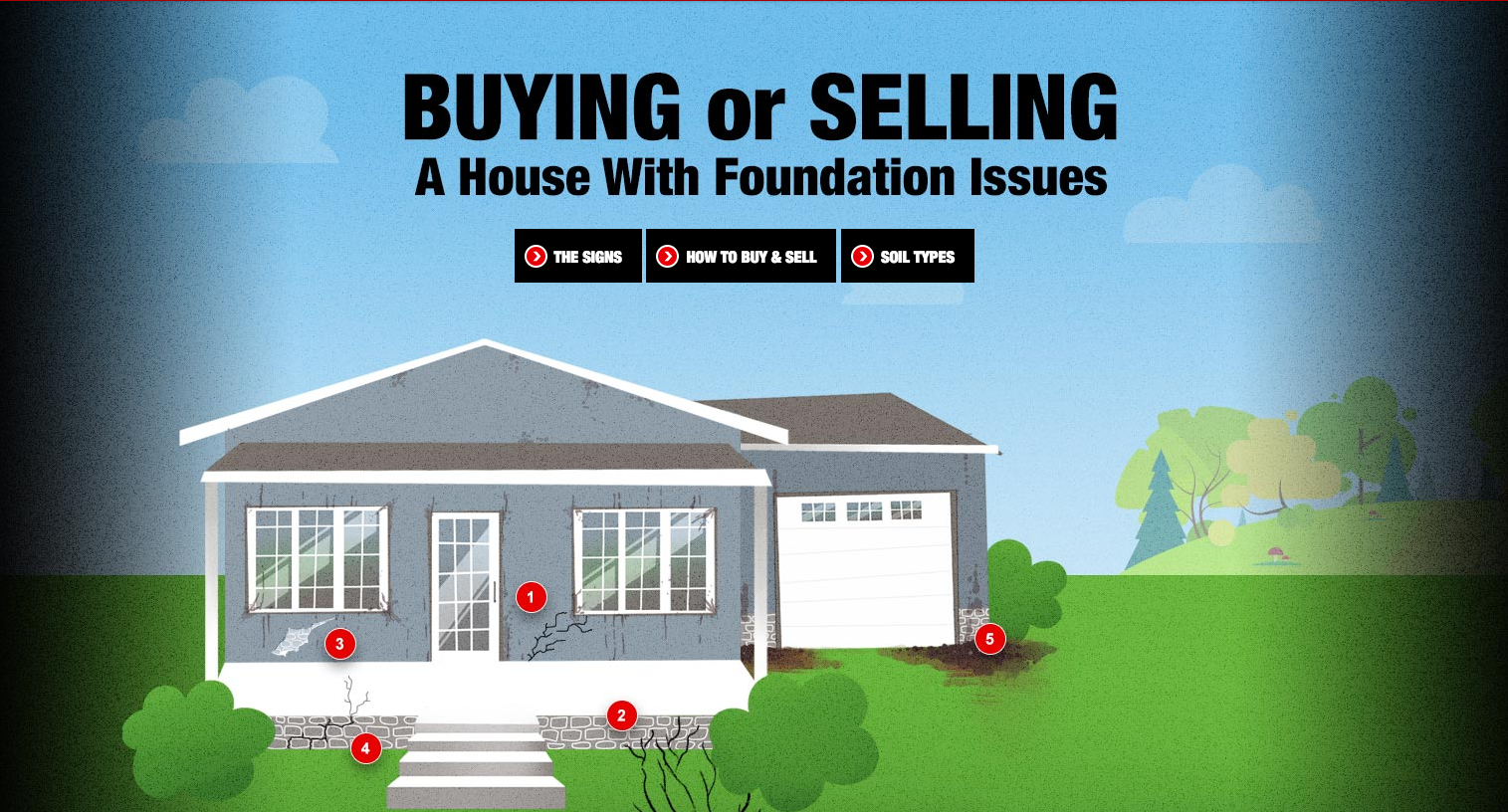 buying or selling a home with foundation issues